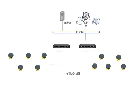 RFID工业产线1.jpg