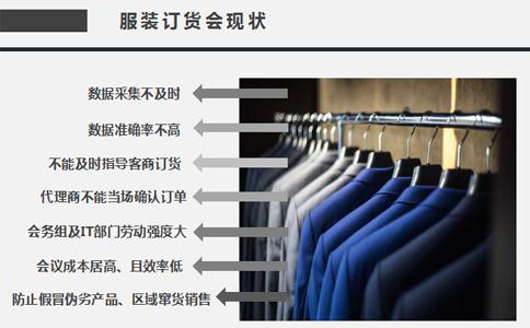RFID应用于服装订货会